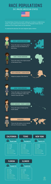 infografico geografico