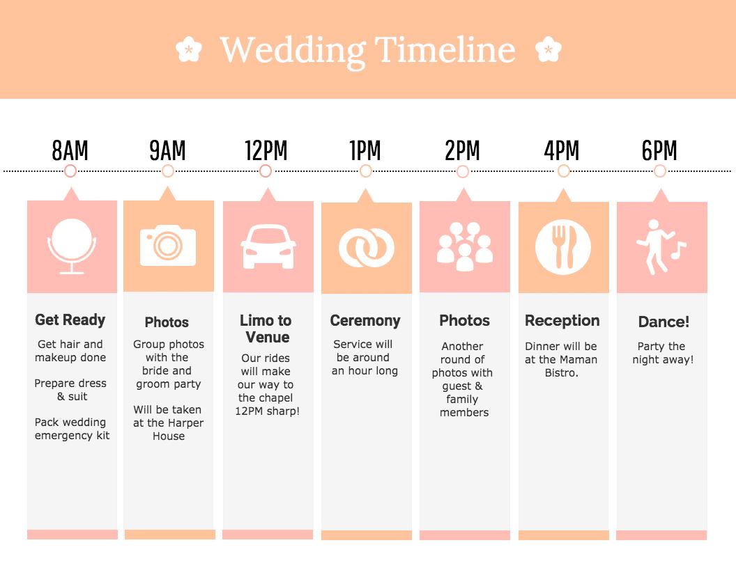 modelos de cronograma
