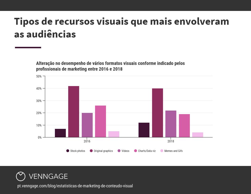 tipos de recursos visuais