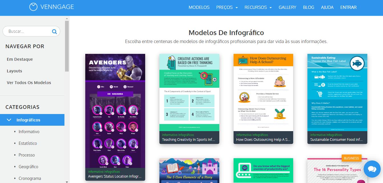 página de modelos de infográficos da Venngage