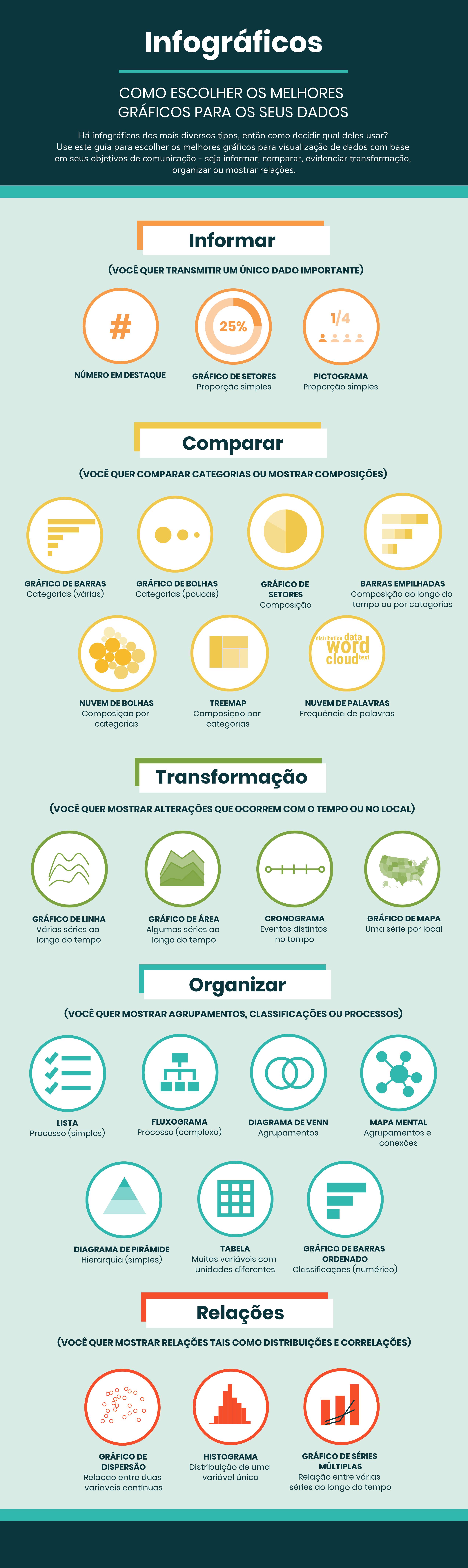 infografico tipos de graficos