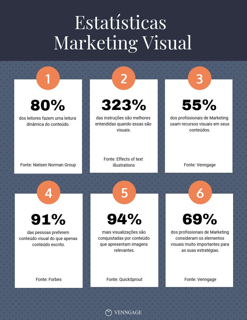 Estatisticas Marketing Visual