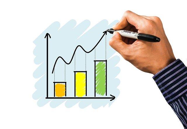 customer experience melhorias