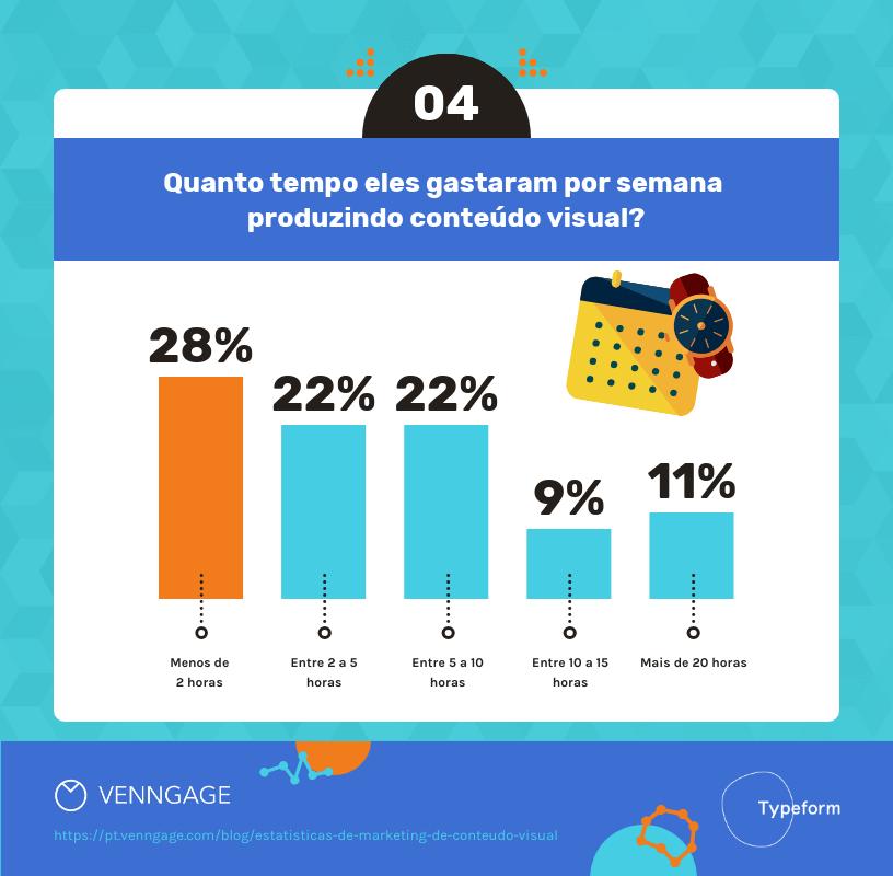 estatisticas marketing de conteudo visual 4