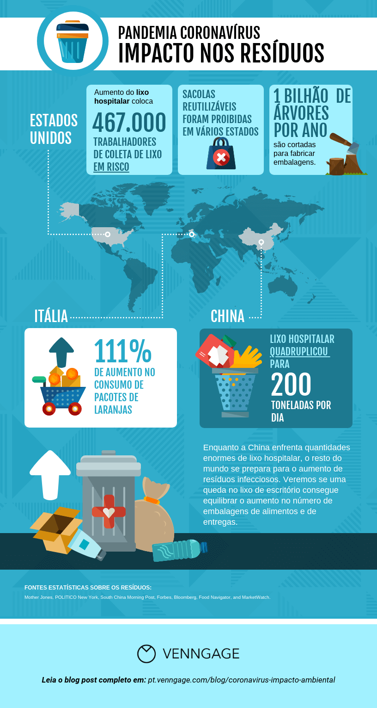 impacto ambiental residuos