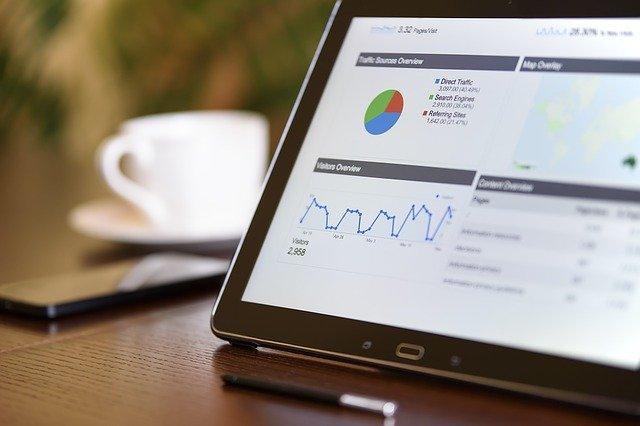marketing de performance google