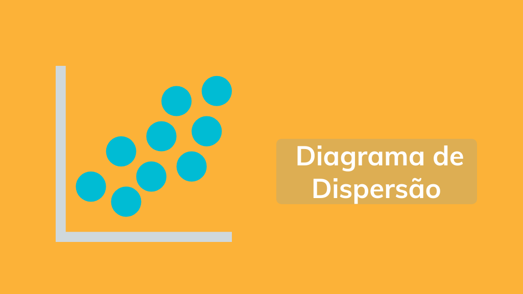 diagrama de dispersao