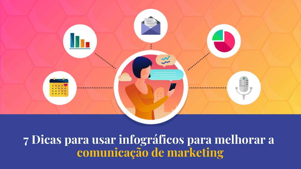 comunicacao de marketing